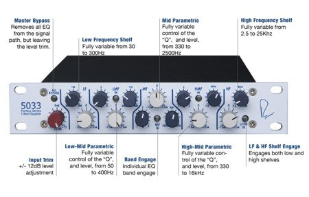 Portico 5033 Five Band EQ with Line Driver