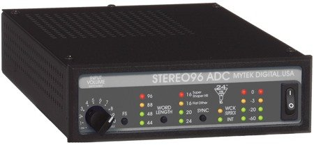 Stereo 96 ADC